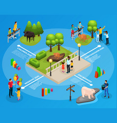 isometric zoo infographic template vector image