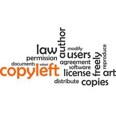 Word cloud copyleft vector