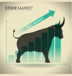 Bull market concept presents stock market with vector
