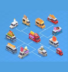 Food trucks isometric flowchart vector