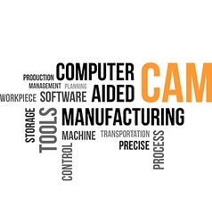 Word cloud cam vector