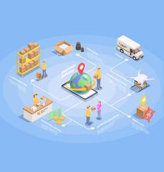 worldwide logistics isometric flowchart vector image