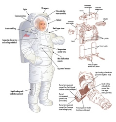 Apolo Astronaut vector image