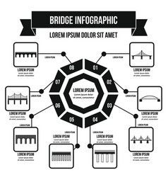 Bridge infographic concept simple style vector