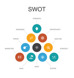Swot infographic 10 steps concept strength vector