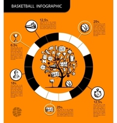 Basketball infographic for your design vector