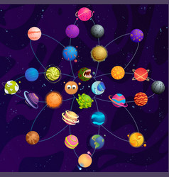 planets and orbits in space cartoon vector image
