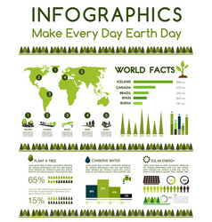 save earth nature conservation infographics vector image