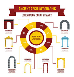 Ancient arch infographic concept flat style vector