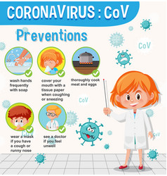coronavirus provention infographic with doctor vector image