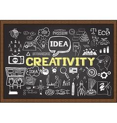 Creativity on chalkboard vector image