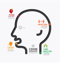 infographics corona covid19 virus design diagram vector image