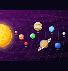 cartoon solar system scheme planets in planetary vector image