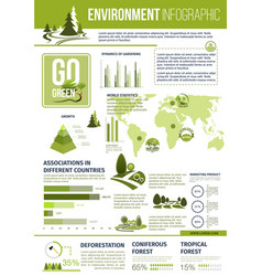 green nature infographics template vector image vector image