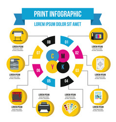 print process infographic concept flat style vector image vector image