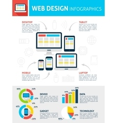 Responsive Web Design Infographics vector