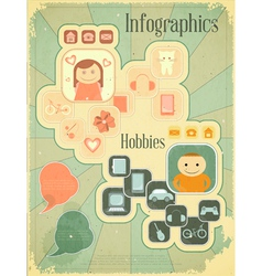 Hobbies Graph vector