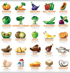 Ingredients Icons Set Vegetable Fruit And Meat For vector