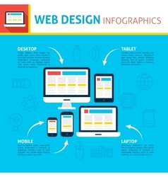 Web design concept infographics vector