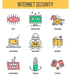 Internet security computer protection cyber vector image