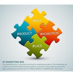 4P marketing mix model vector image