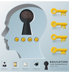 education and learning key shape infographic vector image