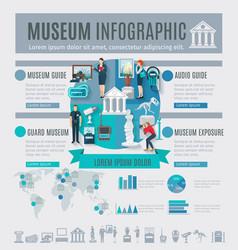 Museum Infographics Set vector image vector image