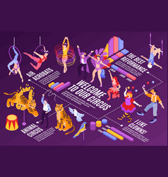 circus isometric flowchart composition vector image