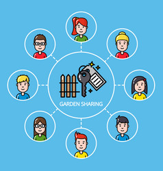 garden sharing concept with group of people vector image vector image