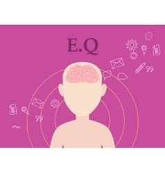 Eq emotional question concept vector