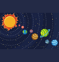Solar system poster with planets and sun vector