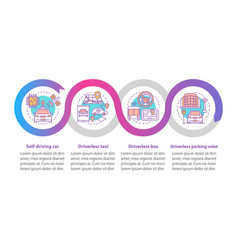Driverless car industry infographic template vector