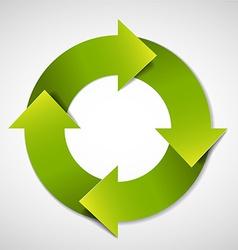 green life cycle diagram vector image