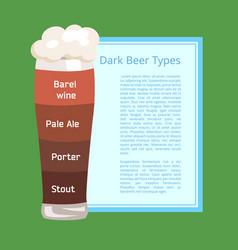 dark beer types poster depicting pilsner glass vector image vector image