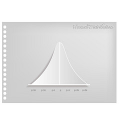 Paper art of normal distribution curve chart vector