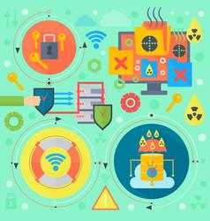 online communication security computer virus vector image