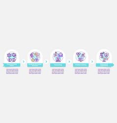 essential digital skills infographic template vector image