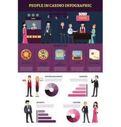 casino services and gambling infographic template vector image