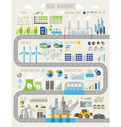 Energy and ecology Infographic set vector