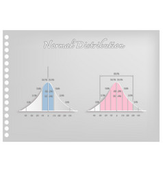 paper art set of normal distribution diagrams vector image vector image