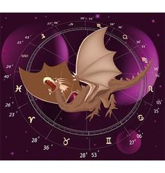 Zodiac signs dragon vector