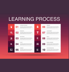 Learning process infographic 10 option template vector