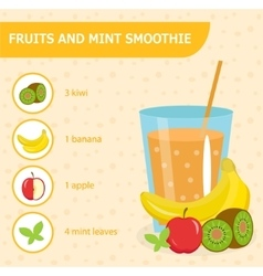 Fruit and mint smoothie recipe with ingredients vector image