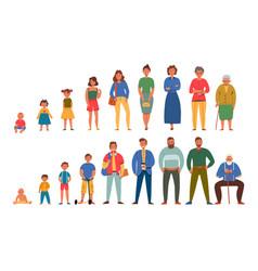 Generations people men women icon set vector
