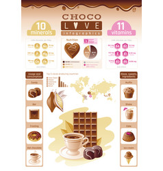 Cacao chocolate icons healthy dessert food vector
