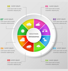 Infographic design template with weather icons vector