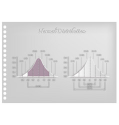 paper art of set of standard deviation charts vector image vector image