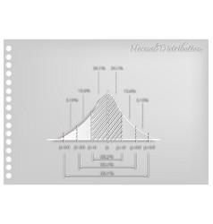 paper art of standard deviation curve diagram vector image vector image