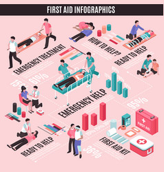 first aid isometric infographics vector image