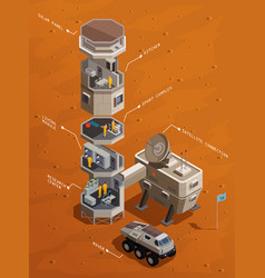 Mars colonization isometric composition vector